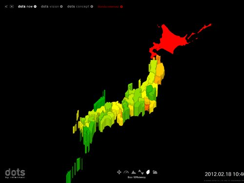 http://www.honda.co.jp/internavi-dots